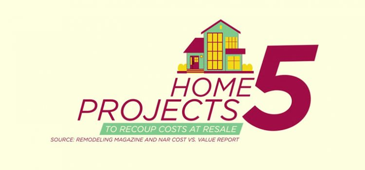 5 Home Projects To Recoup Costs At Resale