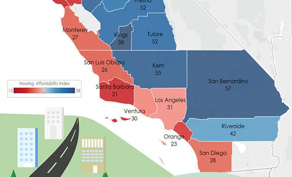 California Housing Affordability Index Q1 2016