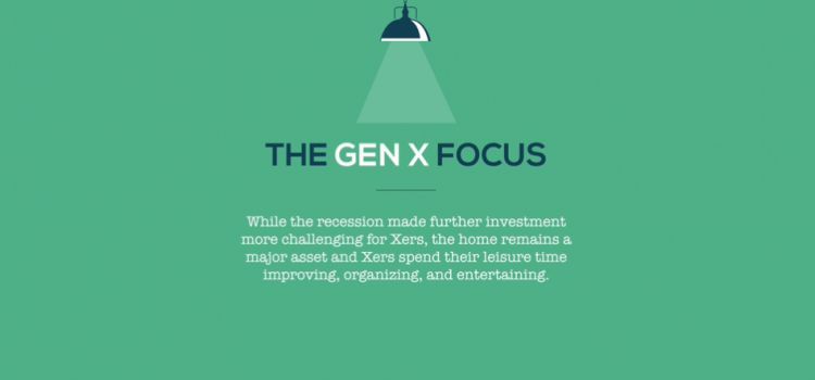 The Gen X Focus