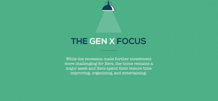 All East Bay Propertes - The Gen X Focus