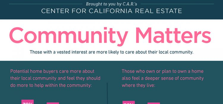 All East Bay Properties - Community Matters