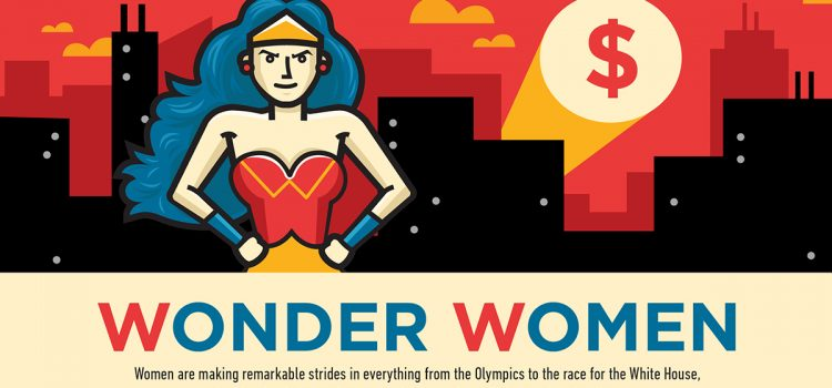 All East Bay Properties - Wonder Women