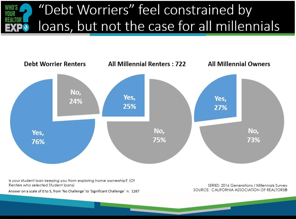 All East Bay Properties - Debt Worriers