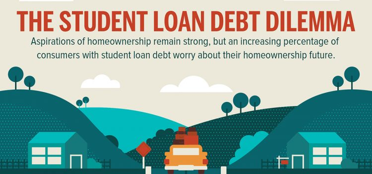The Student Loan Debt Dilemma