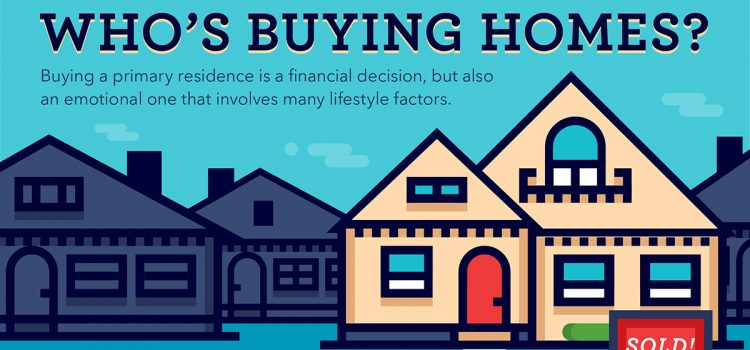 All East Bay Properties - Who's Buying Homes