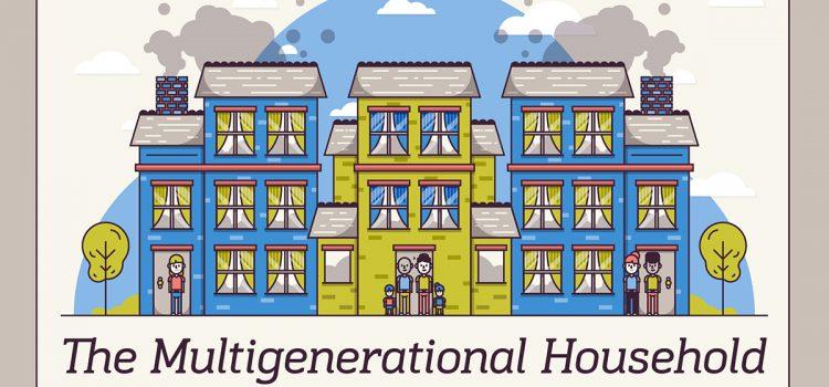 All East Bay Properties - Multigenerational households