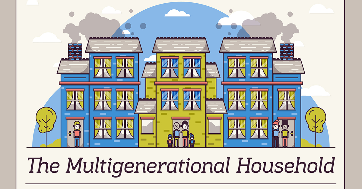 Multigenerational Households All East Bay Properties