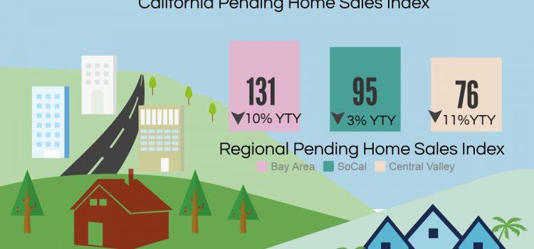 All East Bay Properties - CA Pending Sales Feb 2017