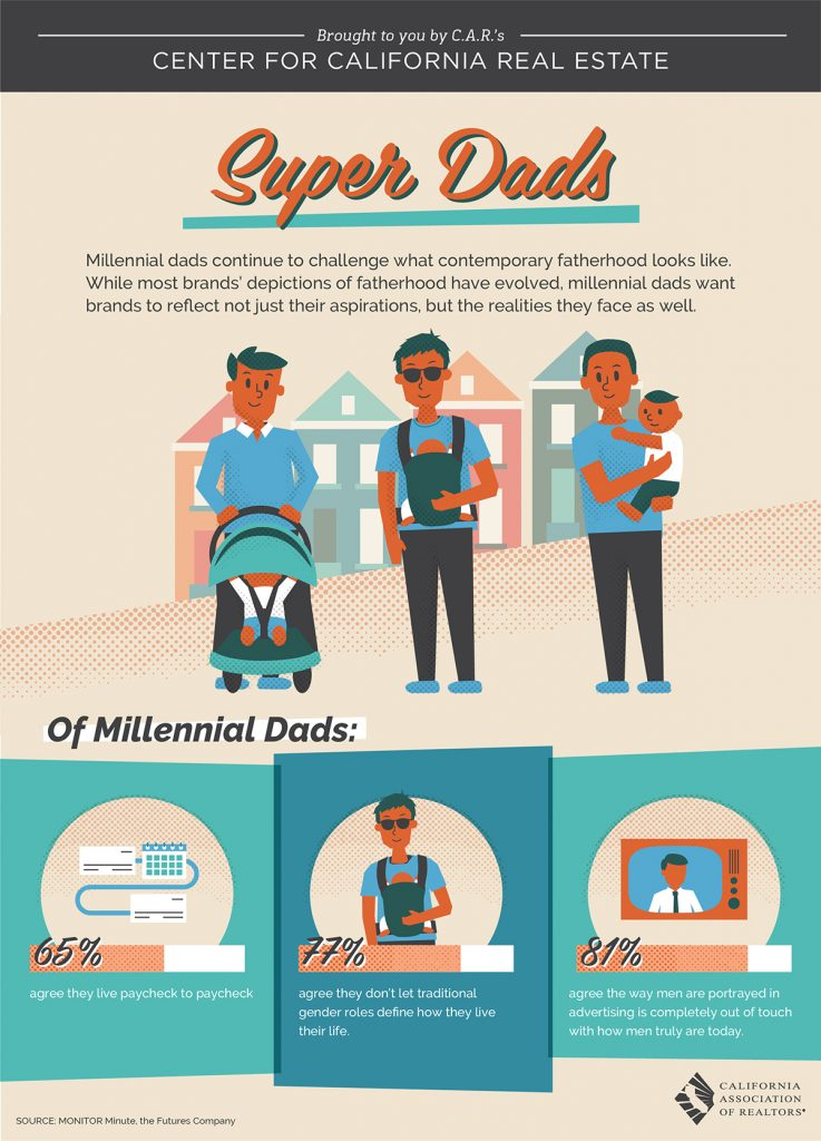 All East Bay Properties - Super Dads