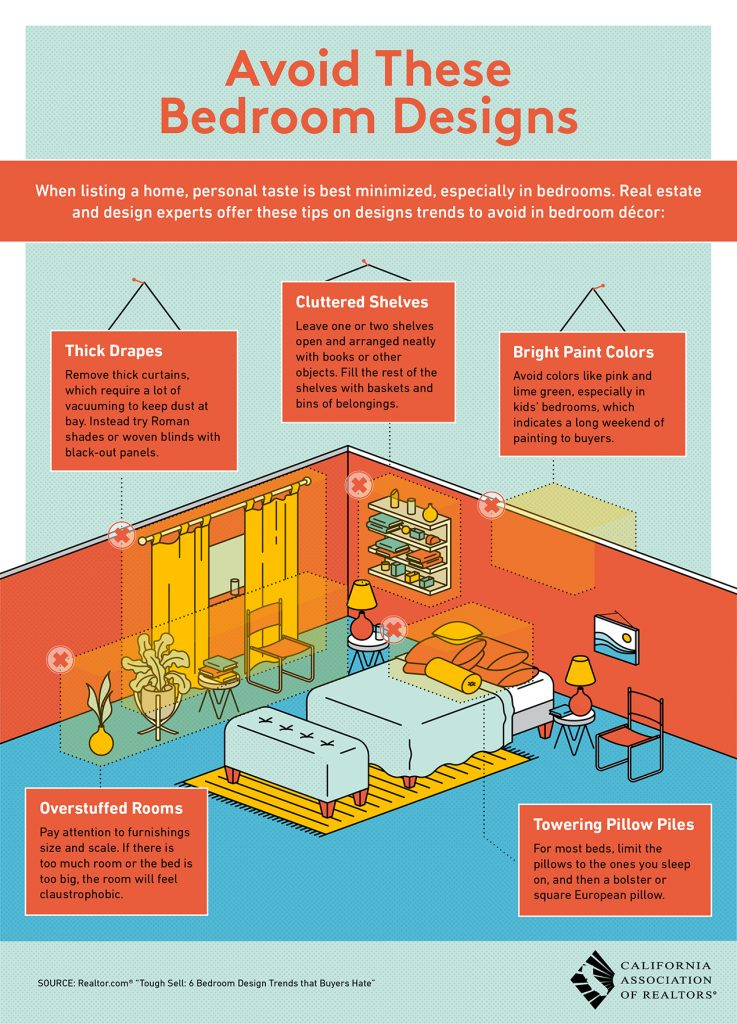 All East Bay Properties - Bedroom Designs