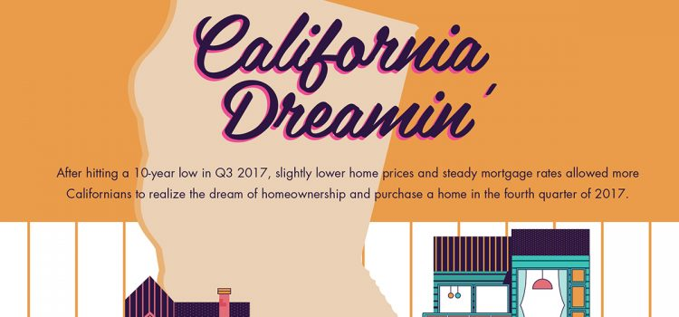 All East Bay Properties - California Dreamin