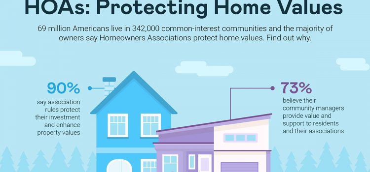 HOAs: Protecting Home Values