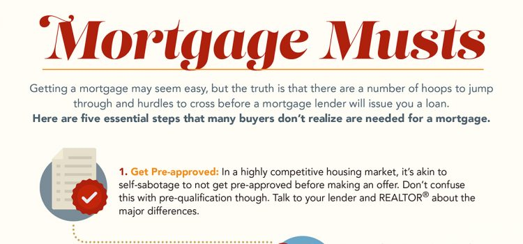 Mortgage Musts